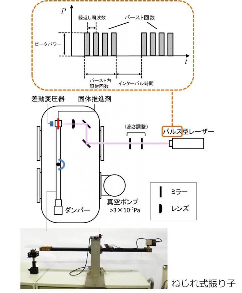 laser_propulsion_3