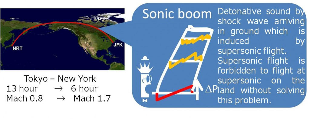 sonicboom1e